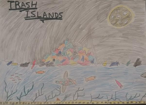 Trash Islands